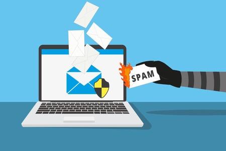 SPF record - preventing spam