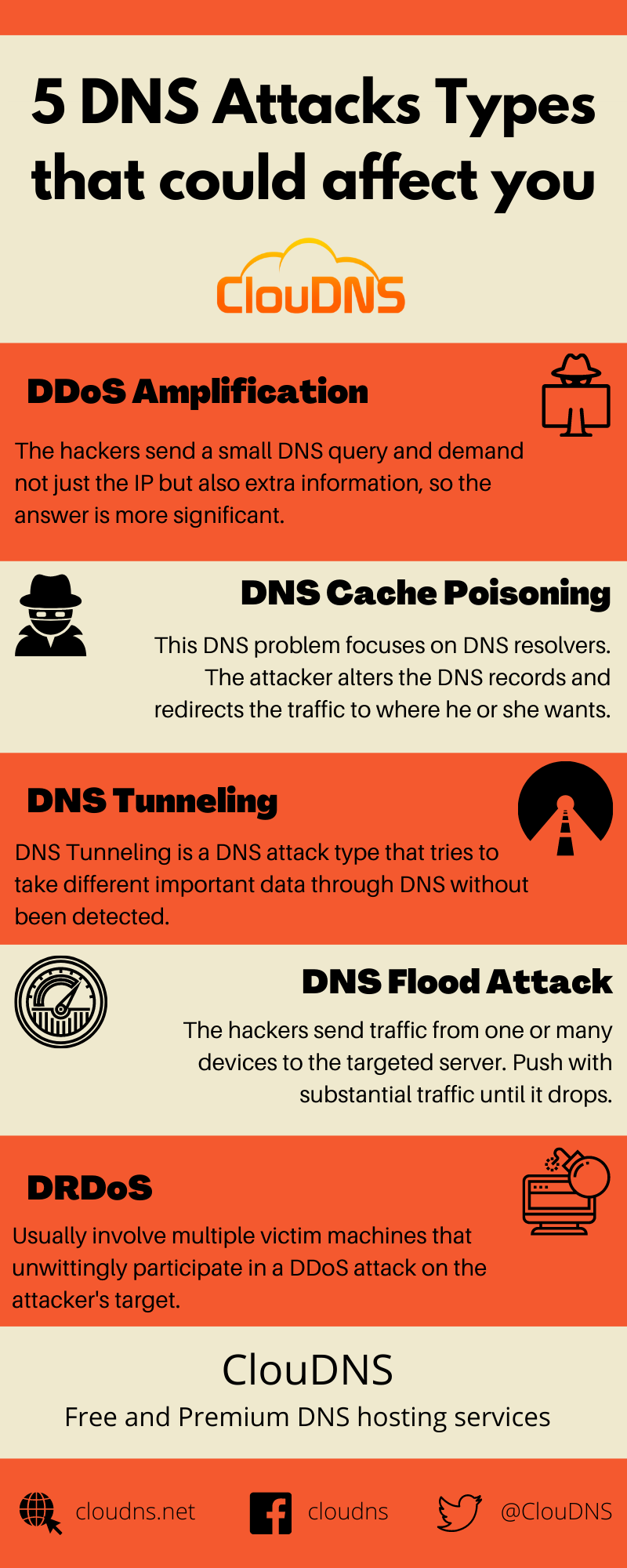 Infographic - 5 DNS attack types that could affect you